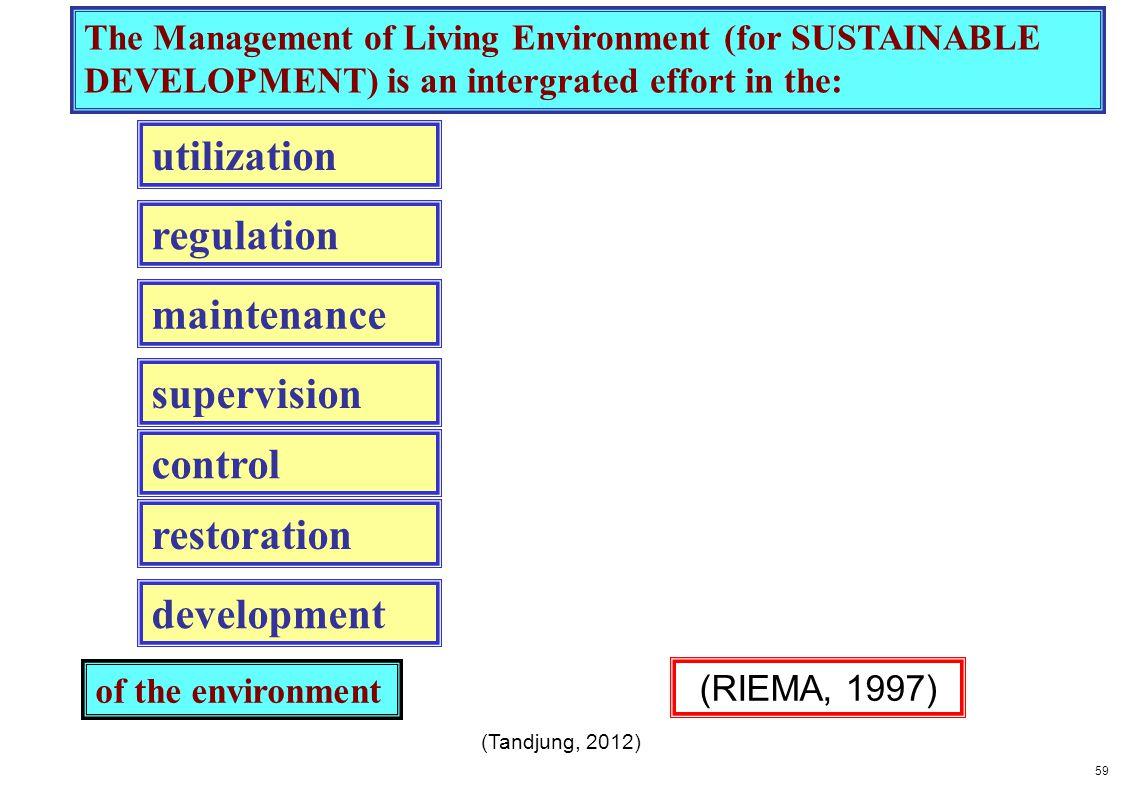 utilization regulation maintenance supervision control restoration