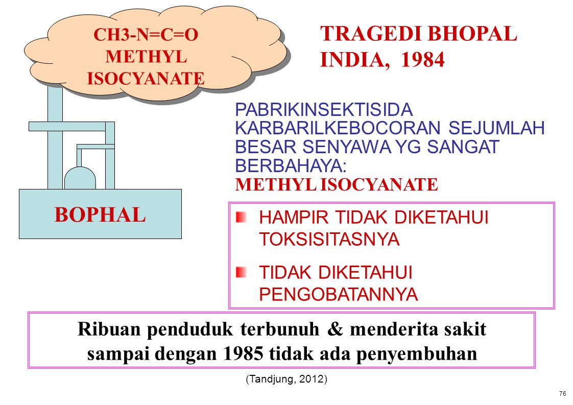 TRAGEDI BHOPAL INDIA, 1984 BOPHAL