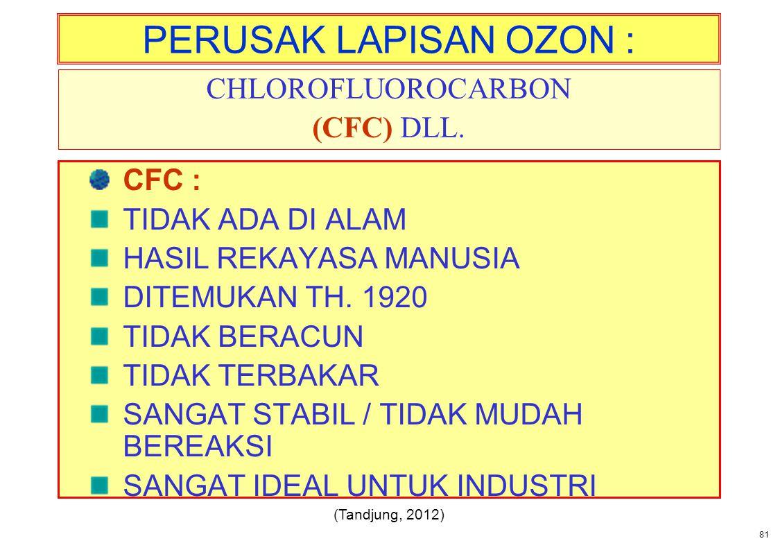 PERUSAK LAPISAN OZON : CHLOROFLUOROCARBON (CFC) DLL. CFC :