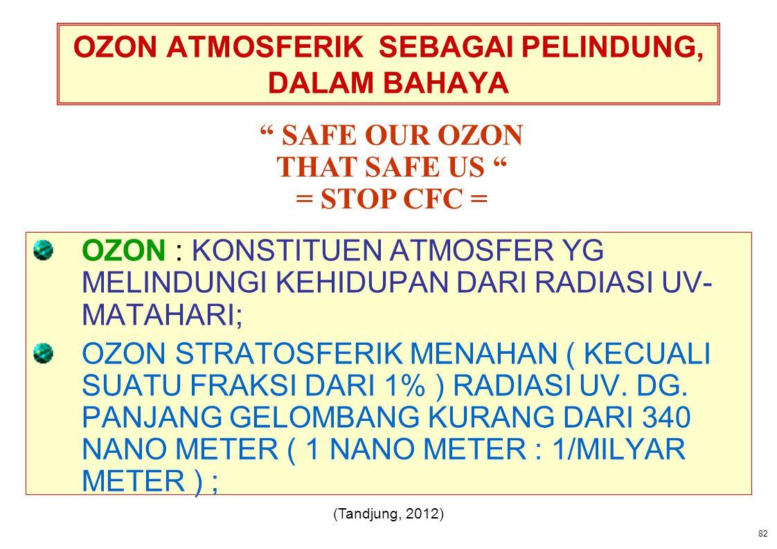 OZON ATMOSFERIK SEBAGAI PELINDUNG, DALAM BAHAYA