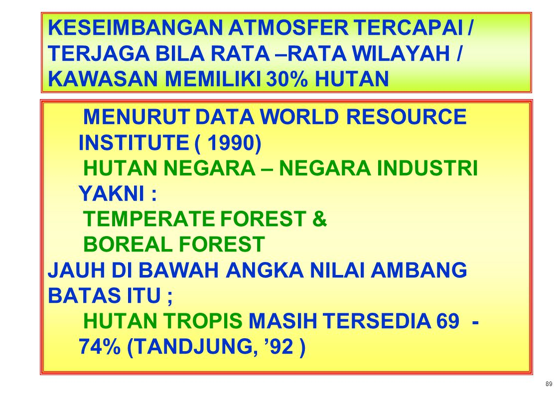 MENURUT DATA WORLD RESOURCE INSTITUTE ( 1990)