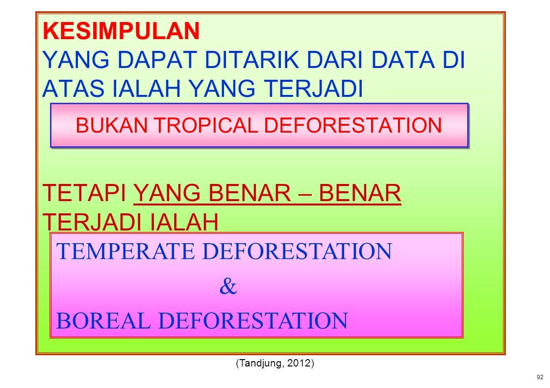 BUKAN TROPICAL DEFORESTATION