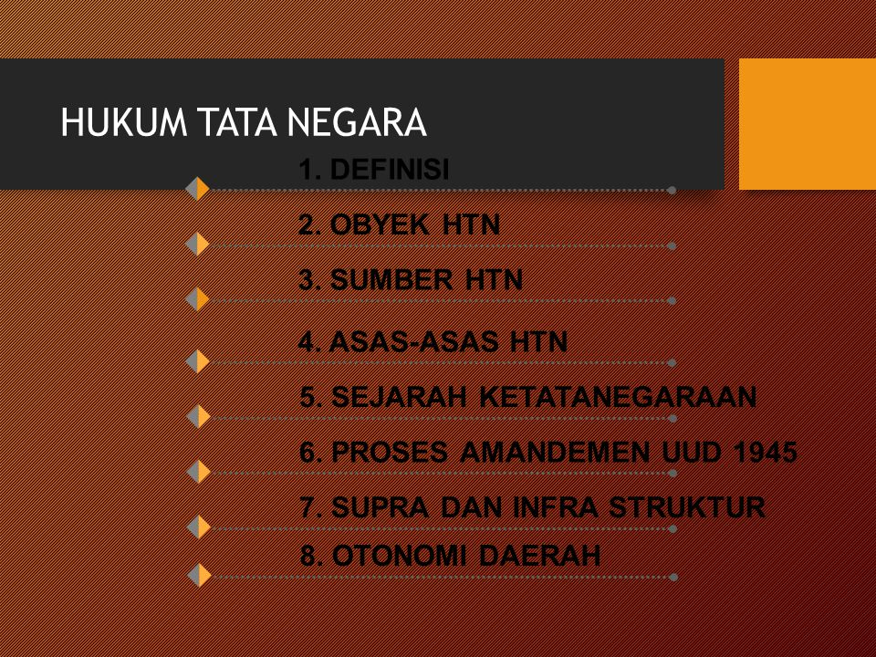 HUKUM TATA NEGARA 1. DEFINISI 2. OBYEK HTN 3. SUMBER HTN