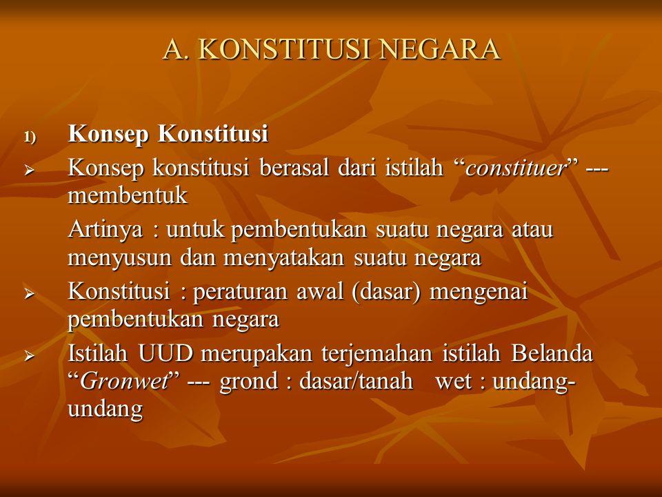 A. KONSTITUSI NEGARA Konsep Konstitusi
