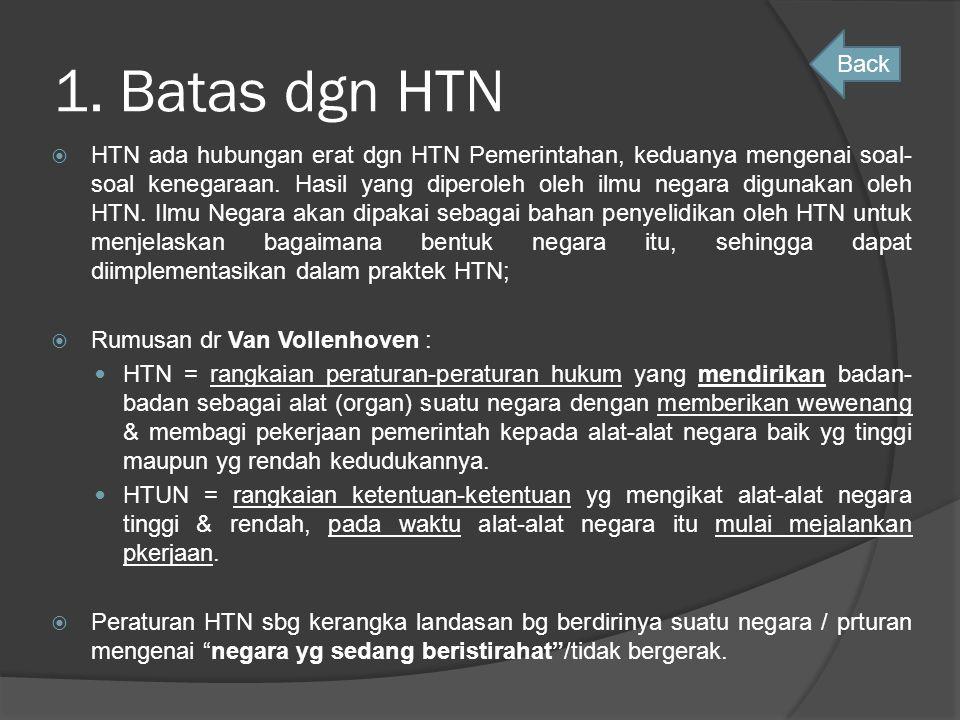 1. Batas dgn HTN Back.