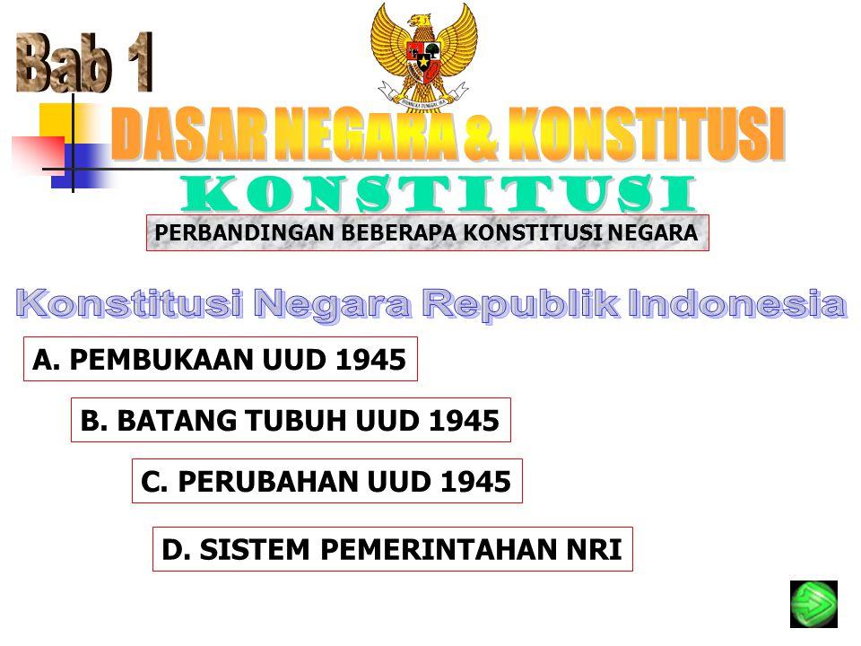 DASAR NEGARA & KONSTITUSI Konstitusi Negara Republik Indonesia