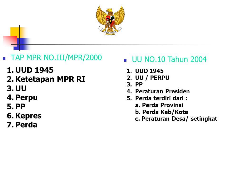 TAP MPR NO.III/MPR/2000 UU NO.10 Tahun 2004 UUD 1945 Ketetapan MPR RI