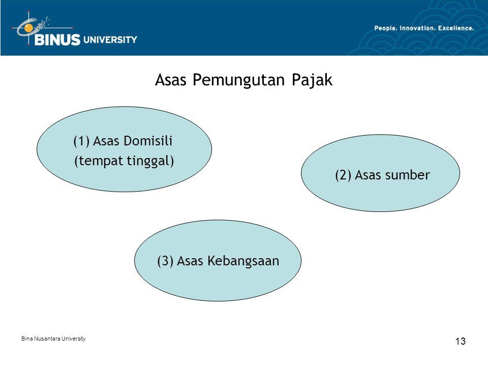 Asas Pemungutan Pajak (1) Asas Domisili (tempat tinggal)