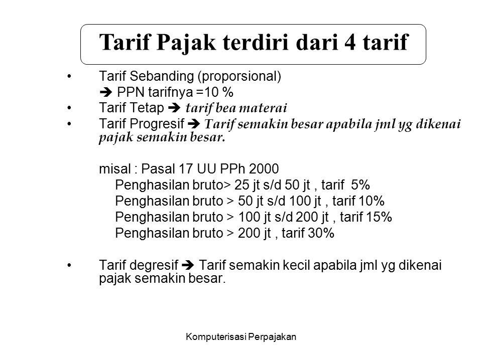 Tarif Pajak terdiri dari 4 tarif