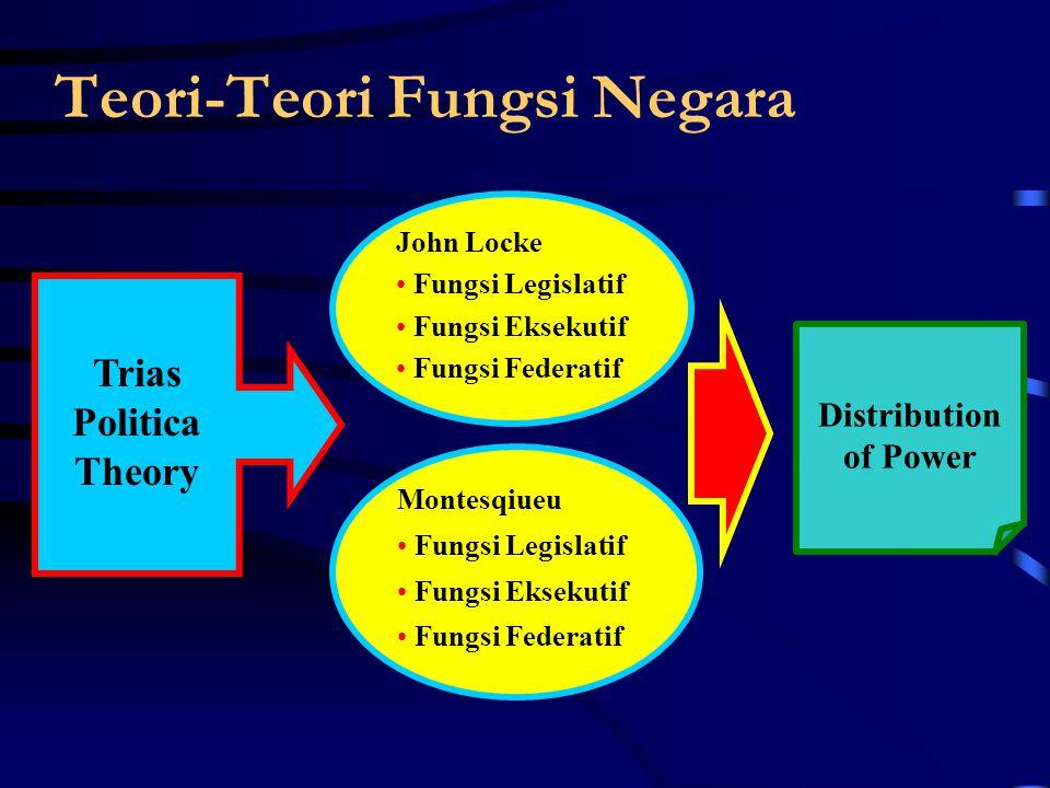 Teori-Teori Fungsi Negara