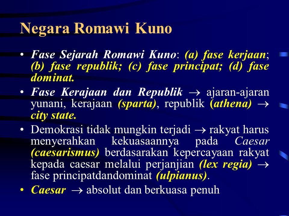 Negara Romawi Kuno Fase Sejarah Romawi Kuno: (a) fase kerjaan; (b) fase republik; (c) fase principat; (d) fase dominat.