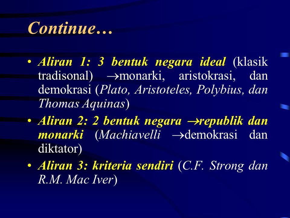 Continue… Aliran 1: 3 bentuk negara ideal (klasik tradisonal) monarki, aristokrasi, dan demokrasi (Plato, Aristoteles, Polybius, dan Thomas Aquinas)