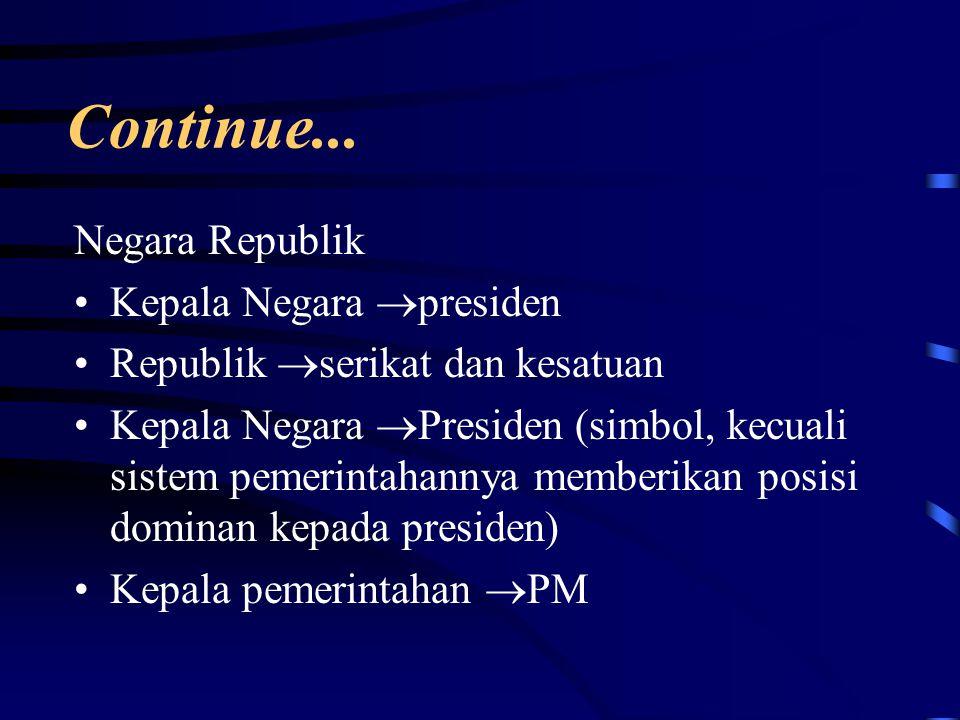 Continue... Negara Republik Kepala Negara presiden