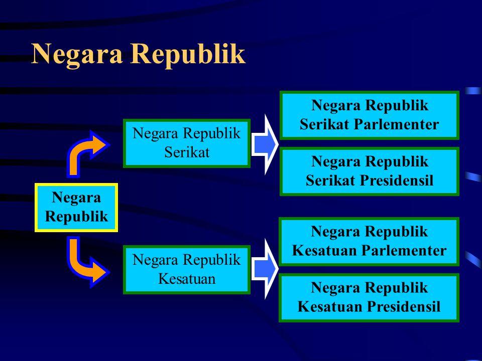 Negara Republik Negara Republik Serikat Parlementer