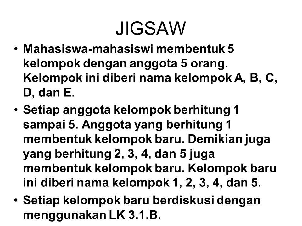 JIGSAW Mahasiswa-mahasiswi membentuk 5 kelompok dengan anggota 5 orang. Kelompok ini diberi nama kelompok A, B, C, D, dan E.