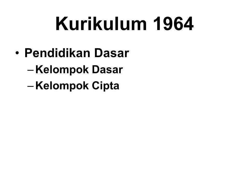 Kurikulum 1964 Pendidikan Dasar Kelompok Dasar Kelompok Cipta