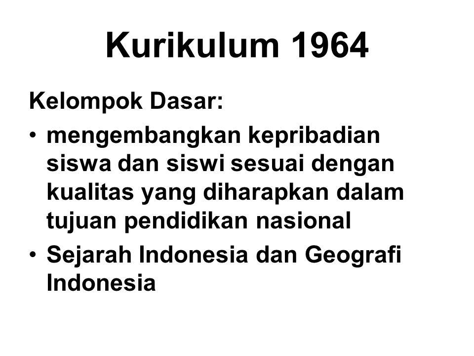 Kurikulum 1964 Kelompok Dasar: