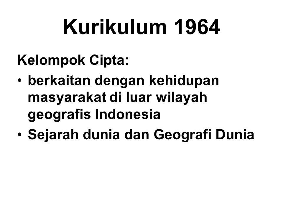 Kurikulum 1964 Kelompok Cipta:
