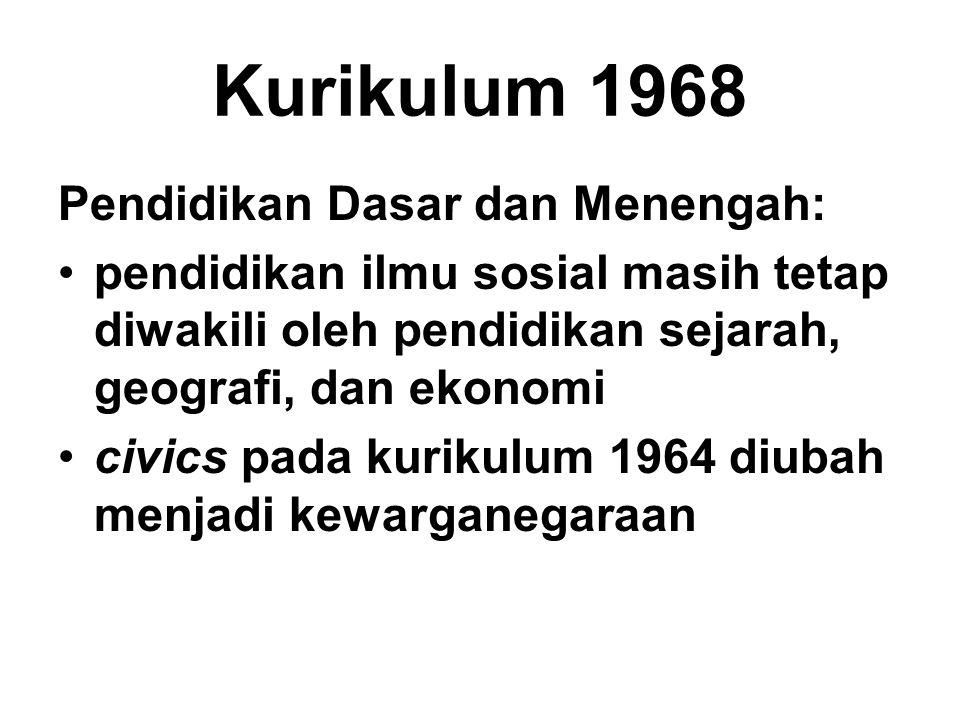 Kurikulum 1968 Pendidikan Dasar dan Menengah: