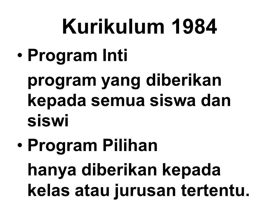 Kurikulum 1984 Program Inti