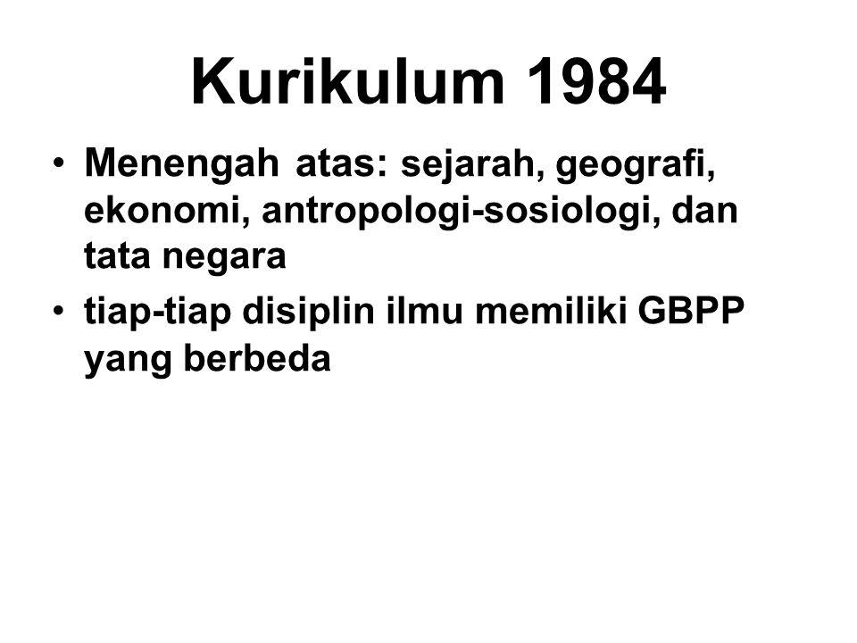 Kurikulum 1984 Menengah atas: sejarah, geografi, ekonomi, antropologi-sosiologi, dan tata negara.