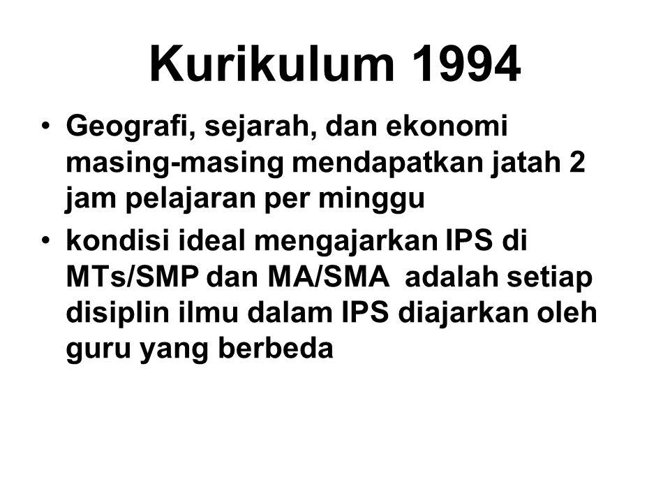Kurikulum 1994 Geografi, sejarah, dan ekonomi masing-masing mendapatkan jatah 2 jam pelajaran per minggu.