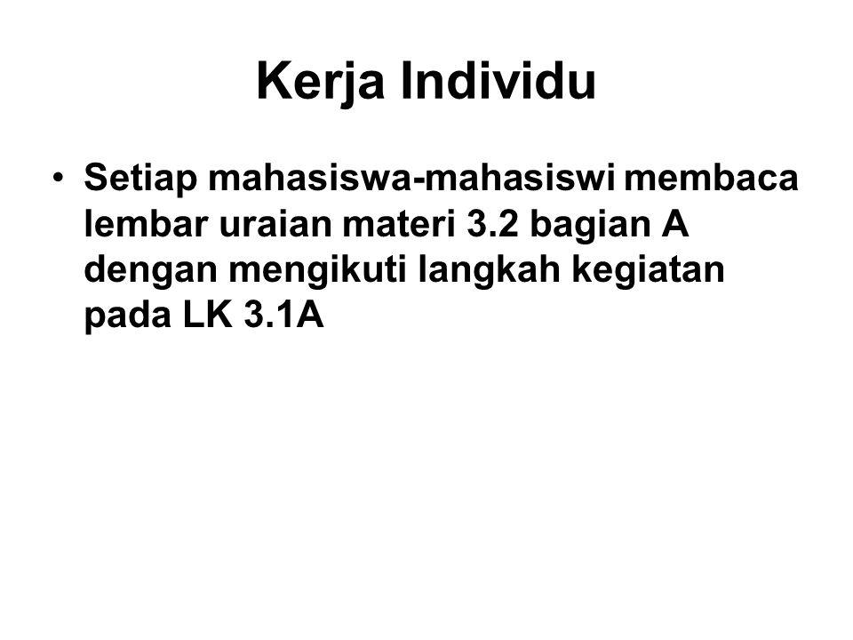 Kerja Individu Setiap mahasiswa-mahasiswi membaca lembar uraian materi 3.2 bagian A dengan mengikuti langkah kegiatan pada LK 3.1A.