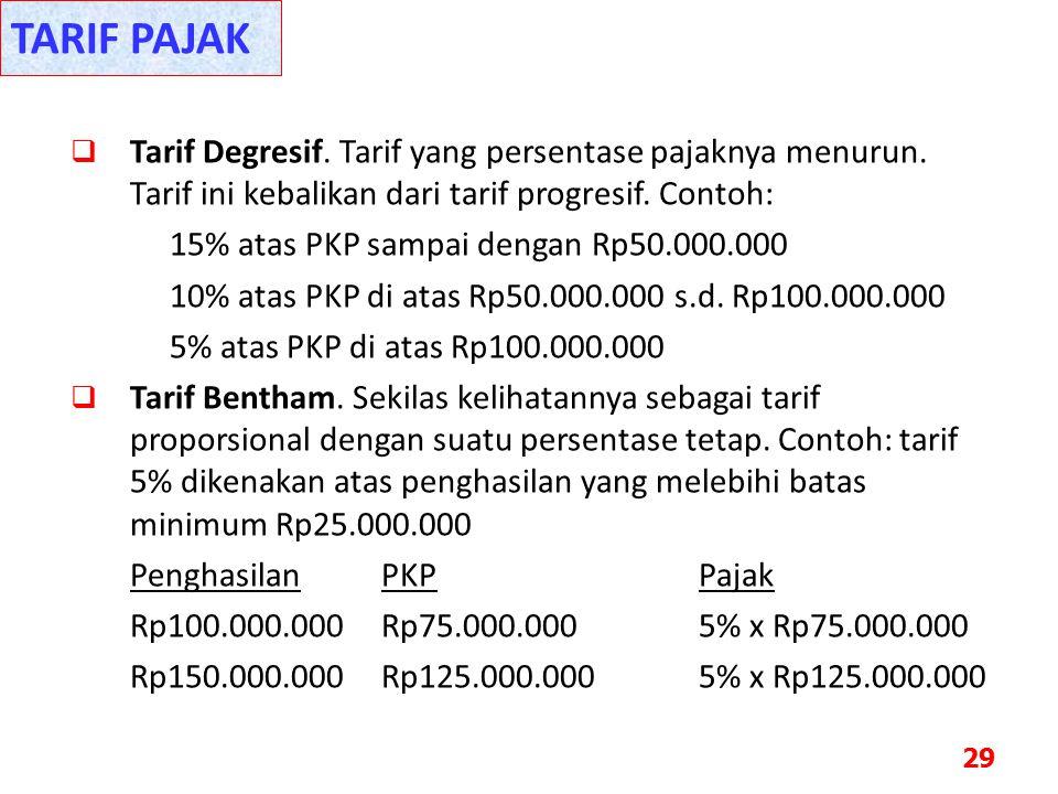 TARIF PAJAK Tarif Degresif. Tarif yang persentase pajaknya menurun. Tarif ini kebalikan dari tarif progresif. Contoh: