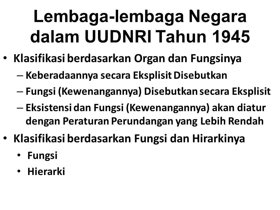 Lembaga-lembaga Negara dalam UUDNRI Tahun 1945