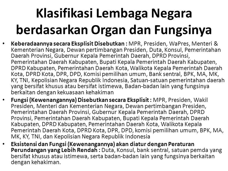Klasifikasi Lembaga Negara berdasarkan Organ dan Fungsinya