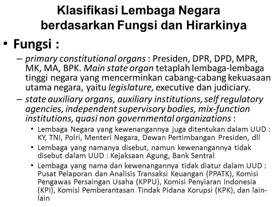 Klasifikasi Lembaga Negara berdasarkan Fungsi dan Hirarkinya