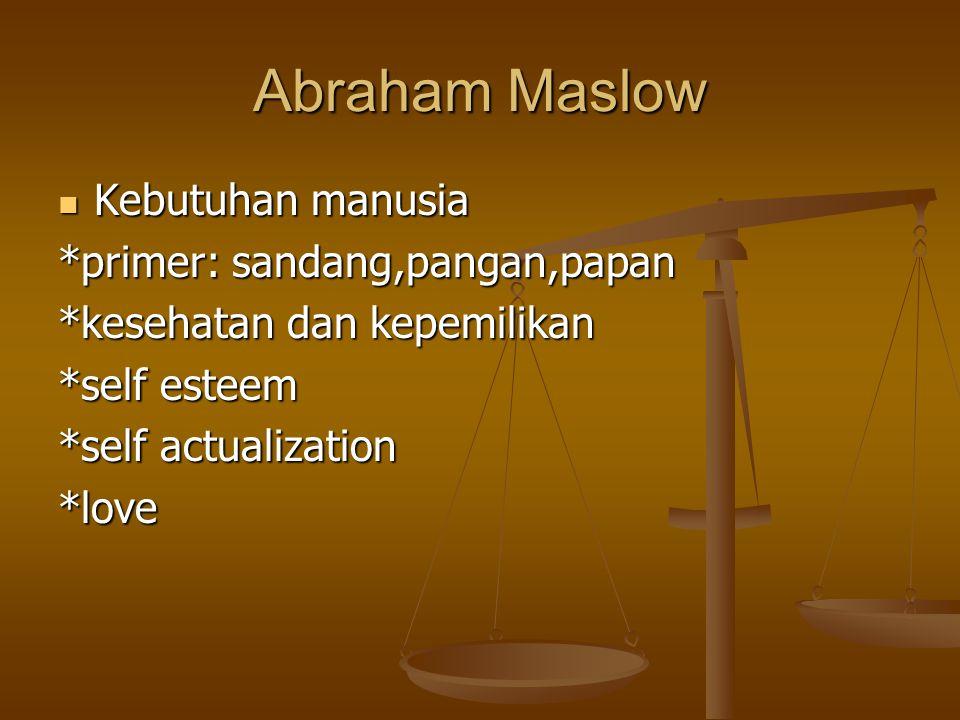 Abraham Maslow Kebutuhan manusia *primer: sandang,pangan,papan