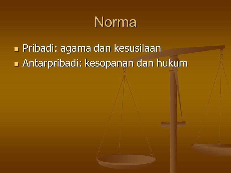 Norma Pribadi: agama dan kesusilaan Antarpribadi: kesopanan dan hukum