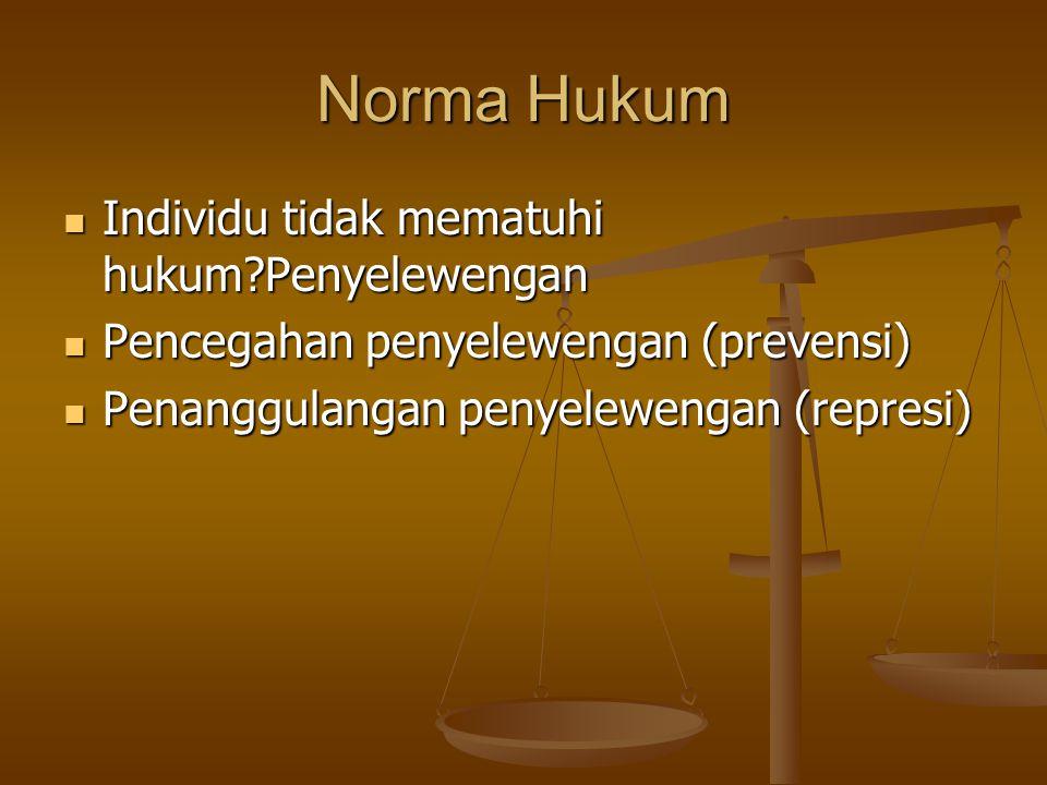 Norma Hukum Individu tidak mematuhi hukum Penyelewengan