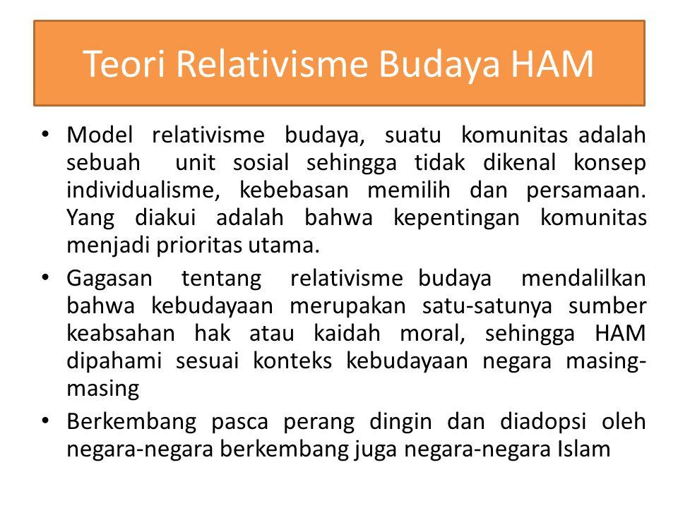 Teori Relativisme Budaya HAM