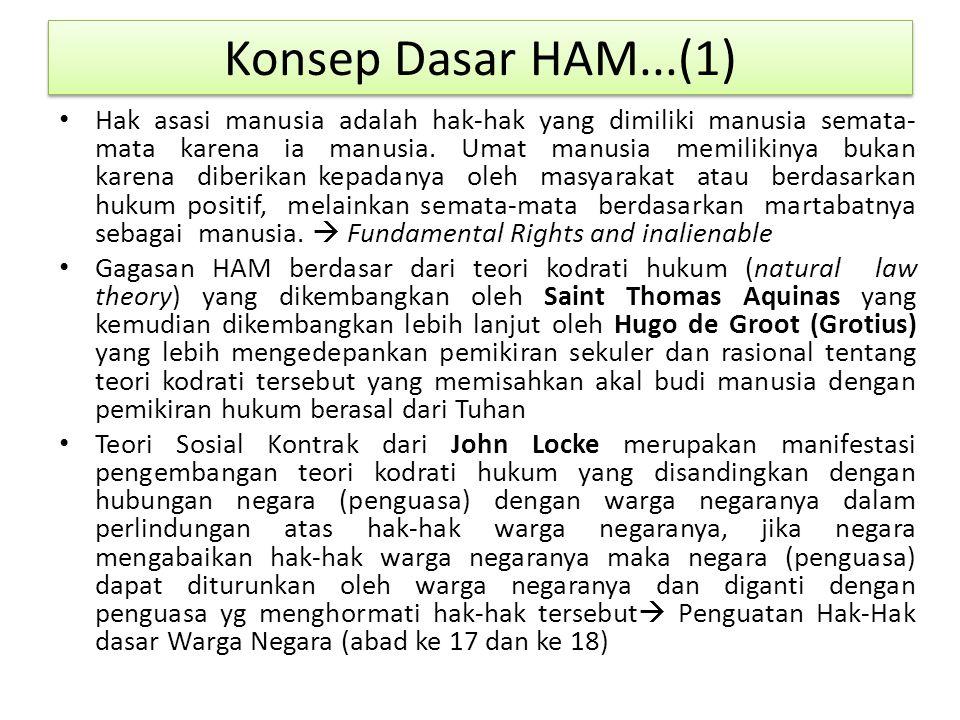 Konsep Dasar HAM...(1)