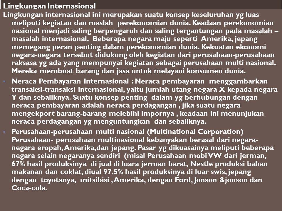 Lingkungan Internasional