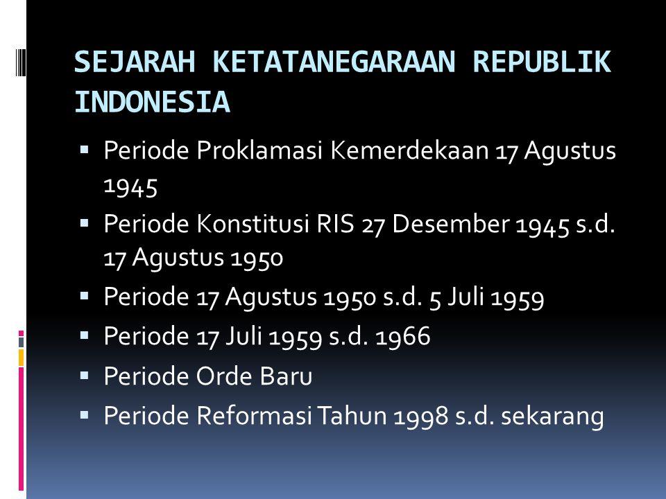 SEJARAH KETATANEGARAAN REPUBLIK INDONESIA