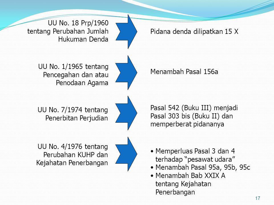 UU No. 18 Prp/1960 tentang Perubahan Jumlah Hukuman Denda. Pidana denda dilipatkan 15 X. UU No. 1/1965 tentang Pencegahan dan atau Penodaan Agama.