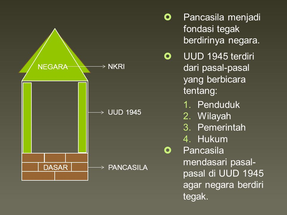 Pancasila menjadi fondasi tegak berdirinya negara.