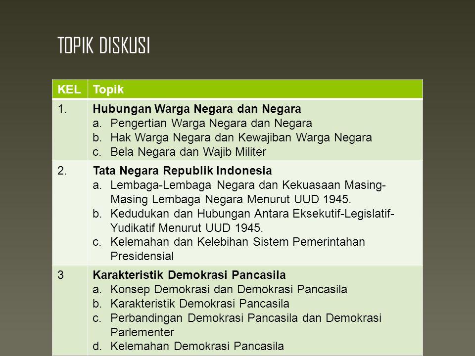 TOPIK DISKUSI KEL Topik 1. Hubungan Warga Negara dan Negara