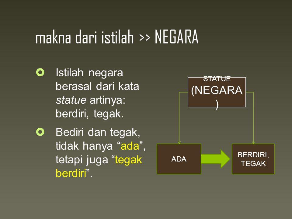 makna dari istilah >> NEGARA