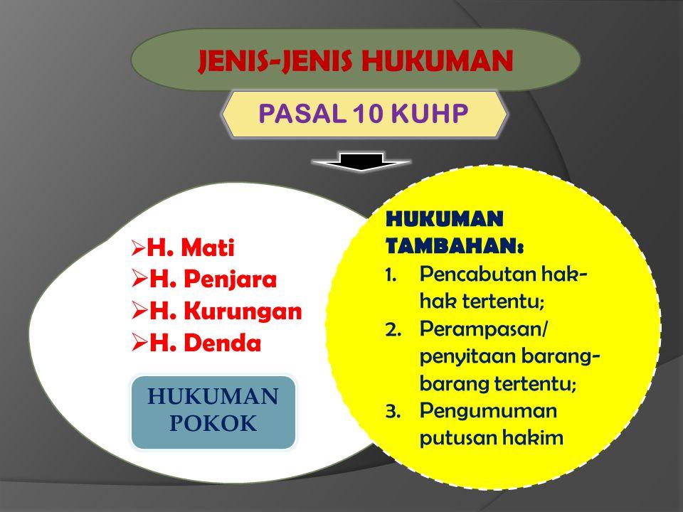 JENIS-JENIS HUKUMAN PASAL 10 KUHP H. Penjara H. Kurungan H. Denda