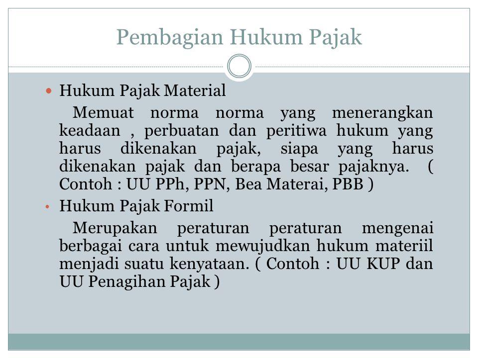 Pembagian Hukum Pajak Hukum Pajak Material