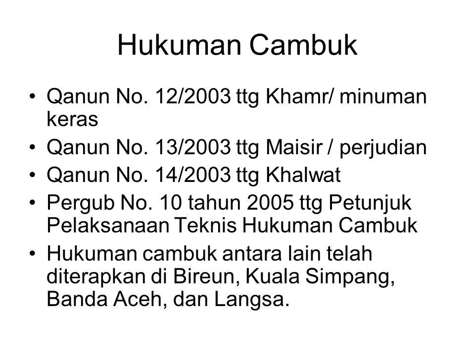 Hukuman Cambuk Qanun No. 12/2003 ttg Khamr/ minuman keras