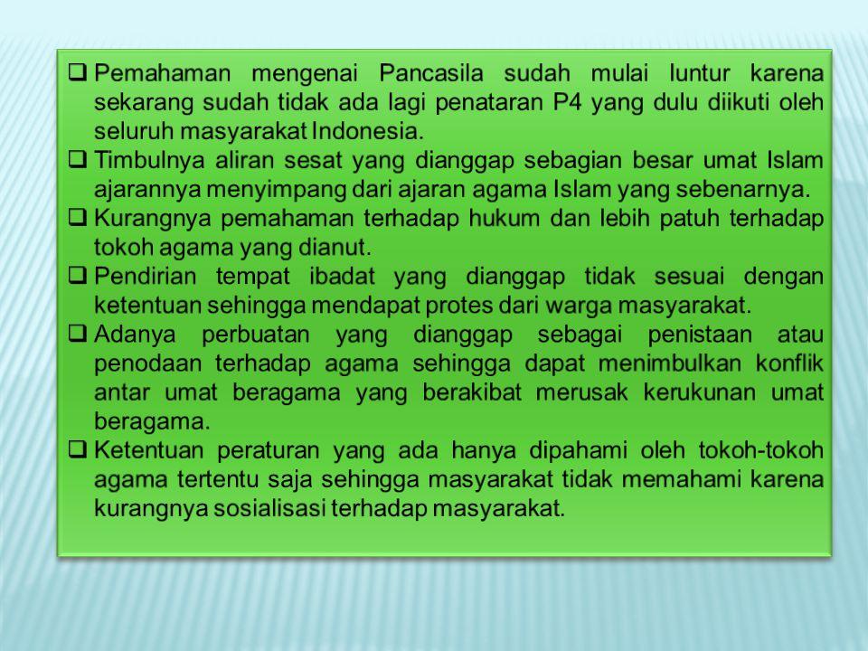 Pemahaman mengenai Pancasila sudah mulai luntur karena sekarang sudah tidak ada lagi penataran P4 yang dulu diikuti oleh seluruh masyarakat Indonesia.