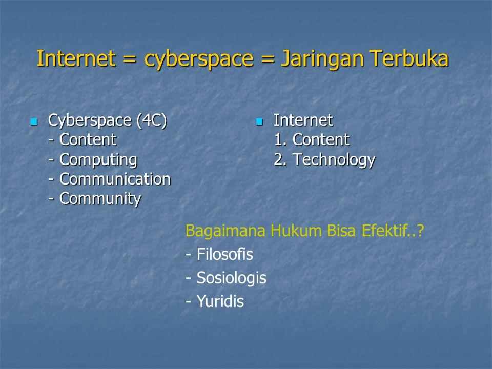 Internet = cyberspace = Jaringan Terbuka