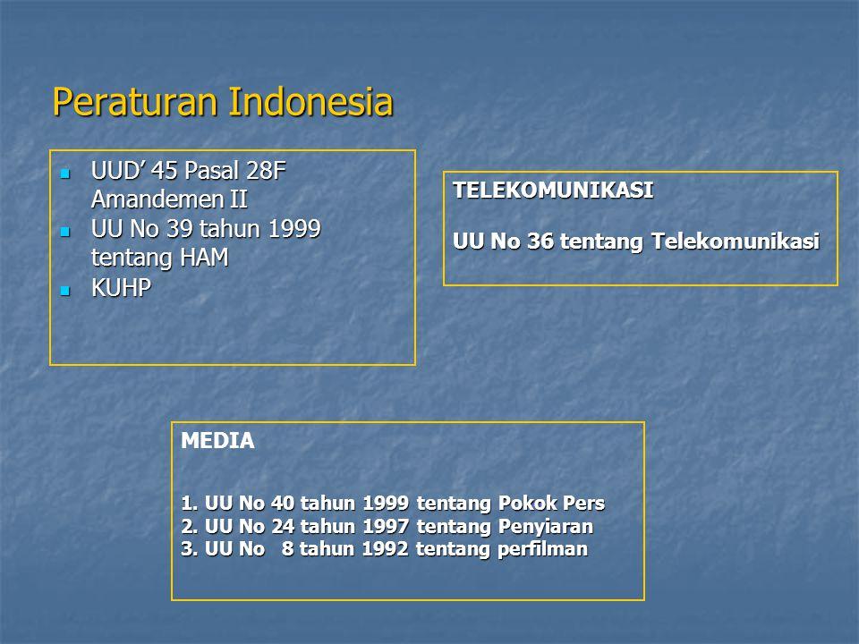 Peraturan Indonesia UUD' 45 Pasal 28F Amandemen II
