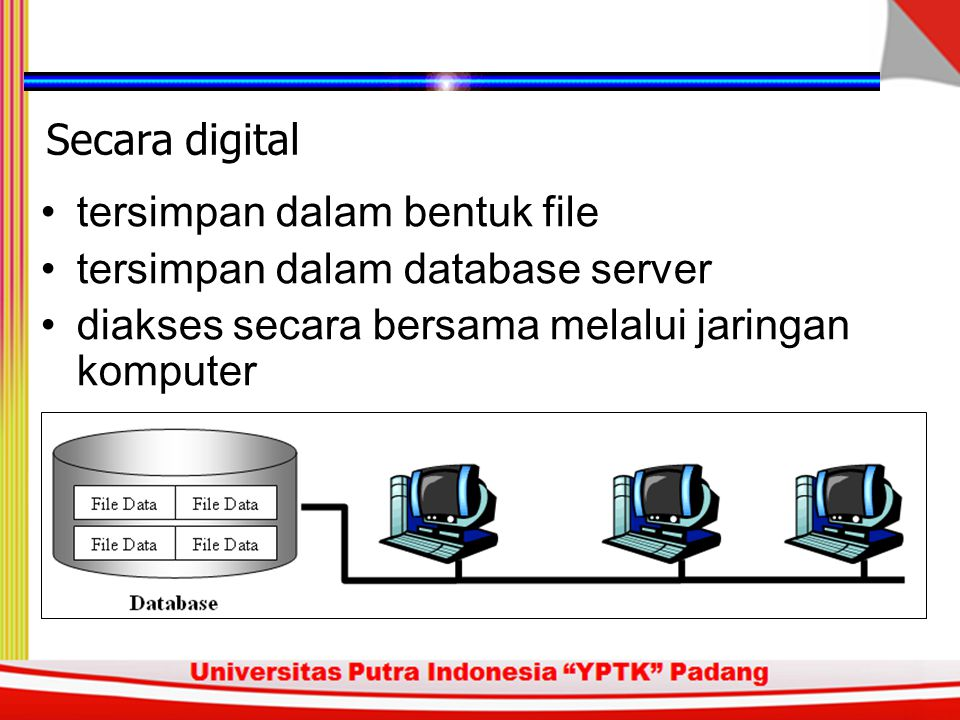 Secara digital tersimpan dalam bentuk file. tersimpan dalam database server.