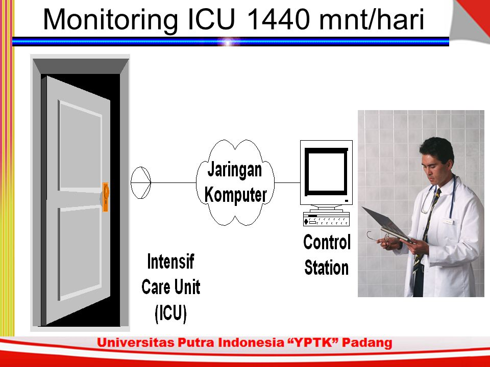 Monitoring ICU 1440 mnt/hari